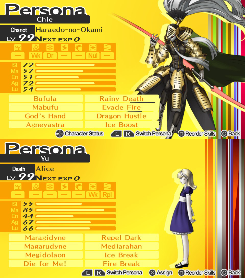 Top Per 1 Persona 4: The Golden; Pictorial!