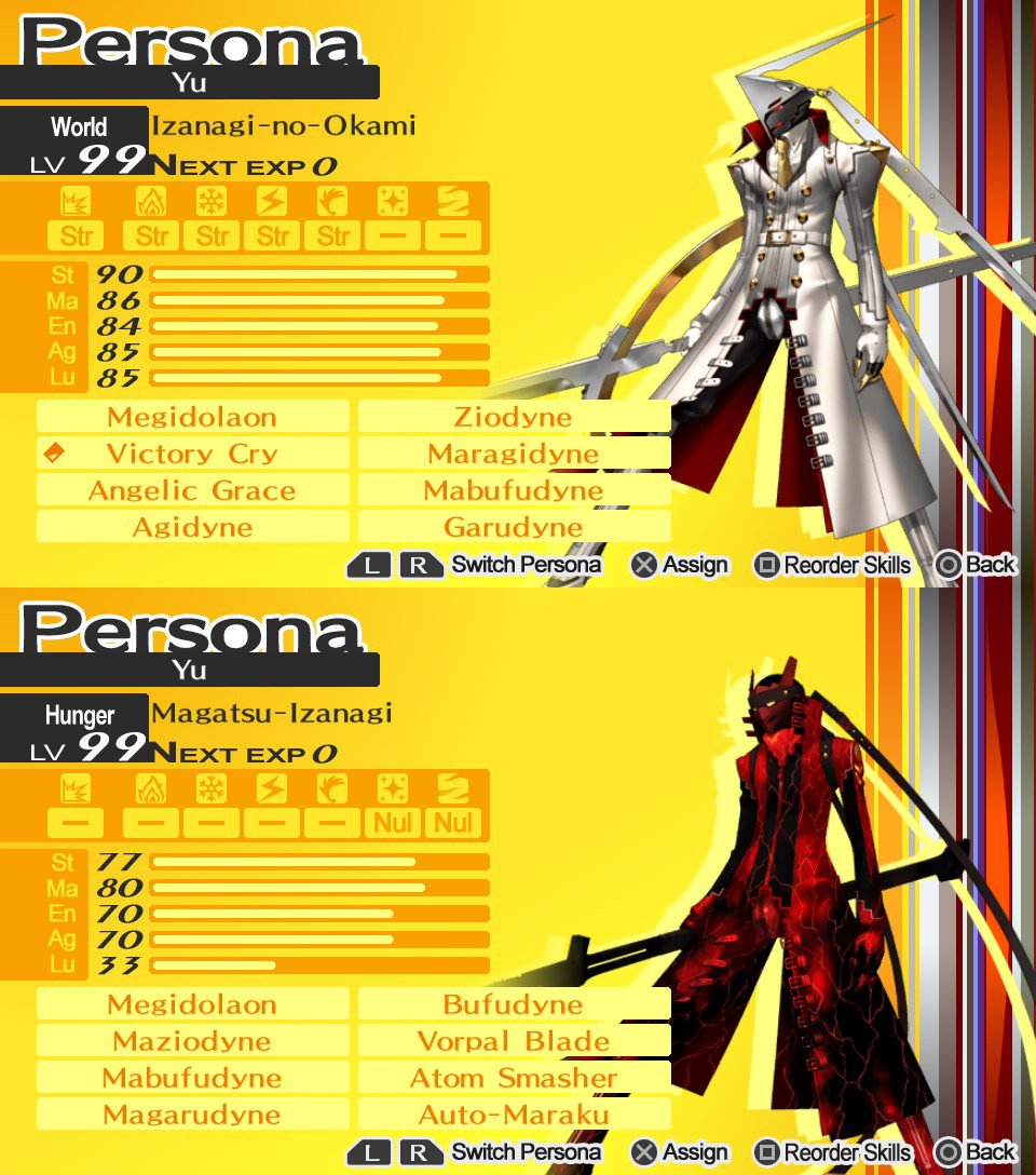 Top Per 2 Persona 4: The Golden; Pictorial!