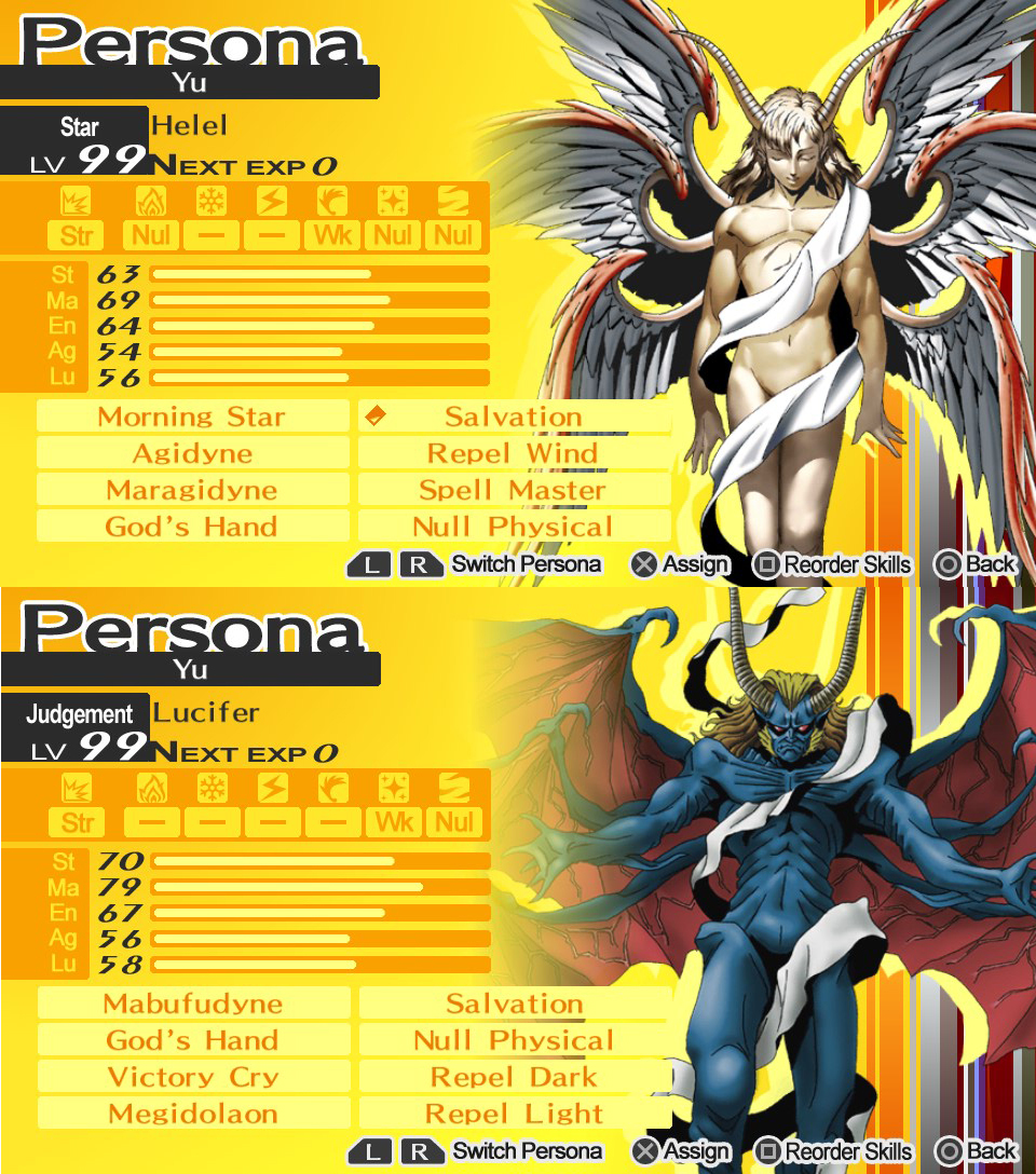 Top Per 3 Persona 4: The Golden; Pictorial!